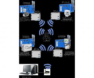 Разработка, монтаж, наладка систем телеметрии